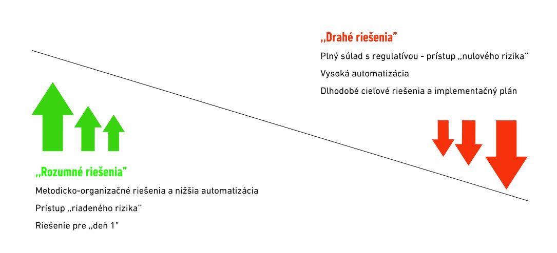 Rozumne_riešenie_v2